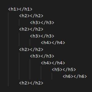 HTML-Überschriften beim Webdesign